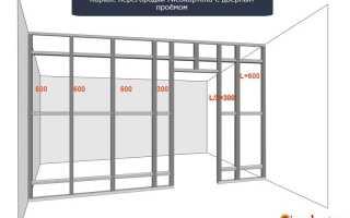 Установка двери в перегородку из гипсокартона: подробное описание работ