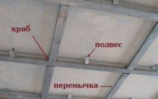 Как сделать потолок из гипсокартона своими руками правильно — инструкция, фото и видео