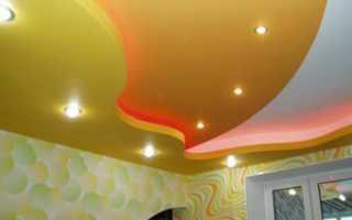 Чем красить потолок из гипсокартона: видео-инструкция по окрашиванию своими руками, какую краску для этого использовать, фото