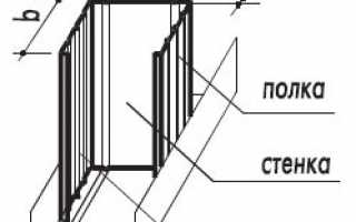 Профиль для перегородок из гипсокартона