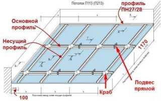 Подвесной потолок на прямых подвесах