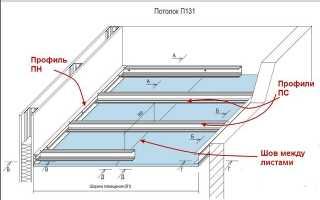 Потолок из гипсокартона для узких комнат