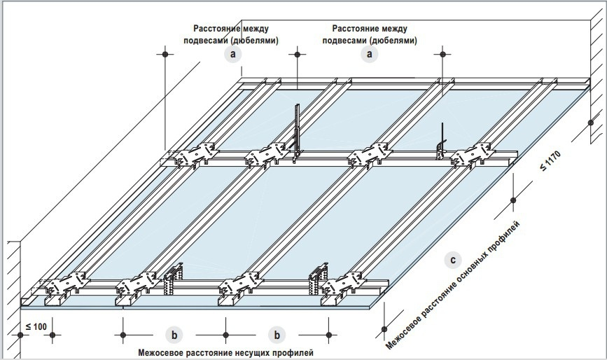 Схема монтажа потолка на подвесах