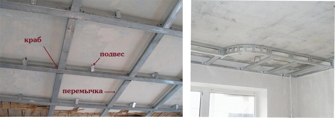 Виды каркасов для гипсокартонного потолка