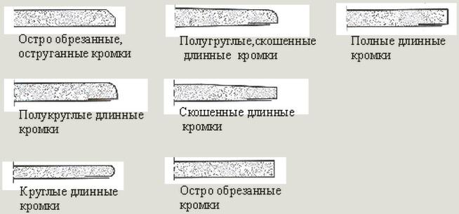 Разновидности кромки гипсокартона на потолок