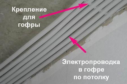 Ehlektroprovodka-pod-gipsokartonom-foto8