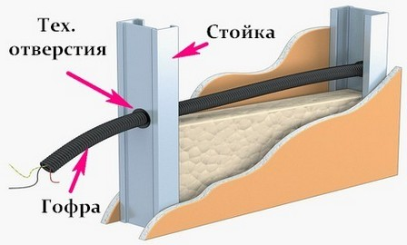 Ehlektroprovodka-pod-gipsokartonom-foto9