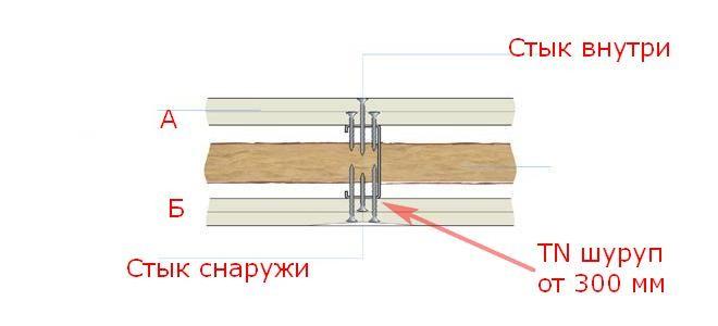 Kreplenie-gipsokartona-k-metallicheskomu-karkasu-foto02