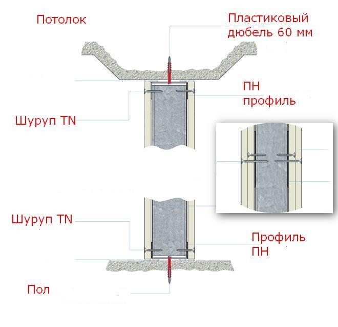 Kreplenie-gipsokartona-k-metallicheskomu-karkasu-foto03