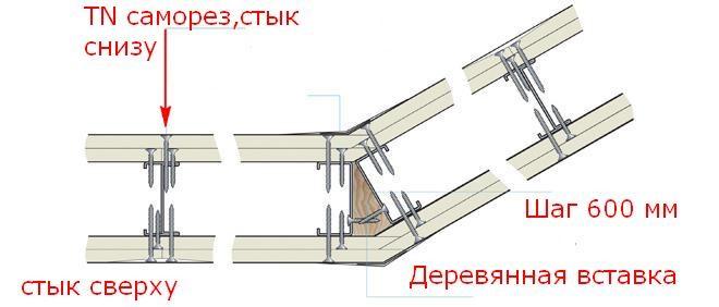 Kreplenie-gipsokartona-k-metallicheskomu-karkasu-foto04