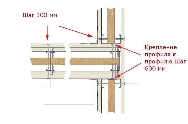 Kreplenie-gipsokartona-k-metallicheskomu-karkasu-foto06