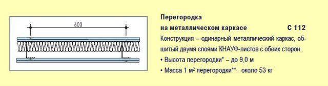 Peregorodka-C112
