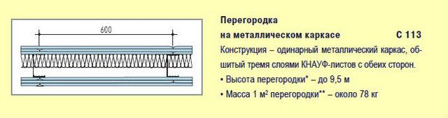 Peregorodka-C113