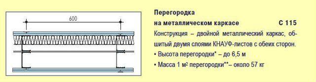 Peregorodka-C115
