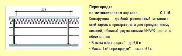 Peregorodka-C116