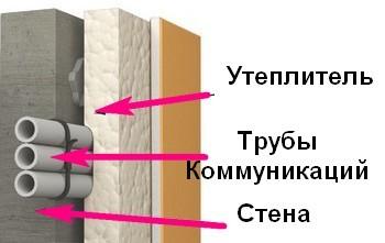 elektroprovodka v peregorodke foto1