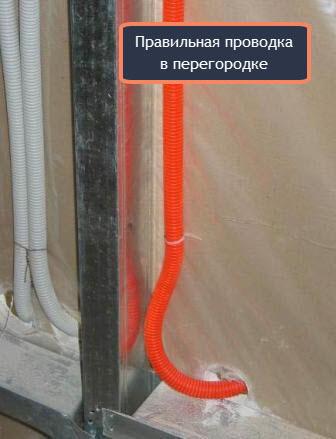 elektroprovodka v peregorodke foto2