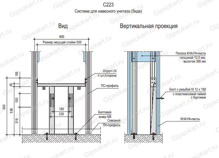 instaljazija v gipsokartone ustanovka 1