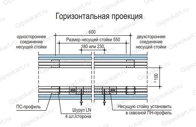instaljazija v gipsokartone ustanovka 3