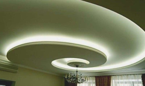 как делать двухуровневые потолки из гипсокартона