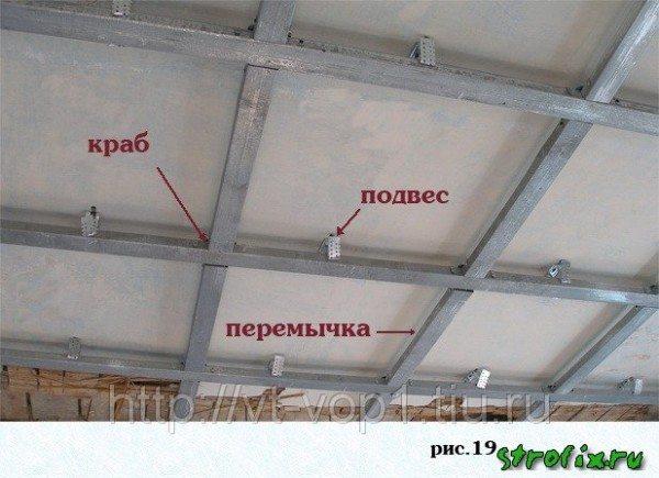 как делать гипсокартонный потолок