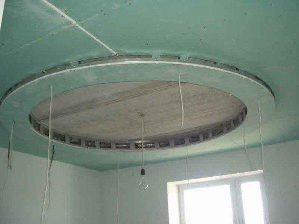 какой гипсокартон лучше для потолка