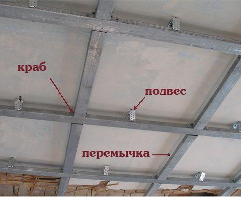 каркас для потолка для гипсокартона