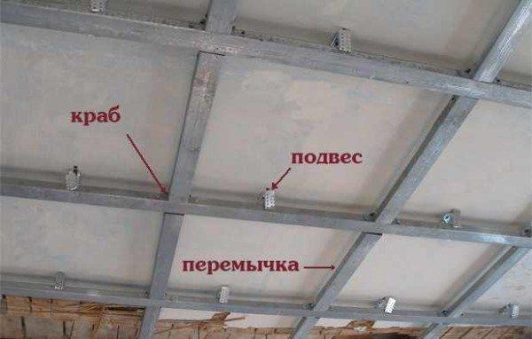 Конструкция решетчатого каркаса