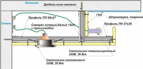 Короб с козырьком для скрытого освещения