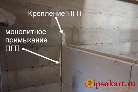 monolitnoe primykanie pazogrebnevoy plity