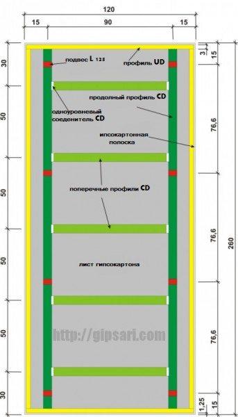 монтаж многоуровневых потолков потолков из гипсокартона