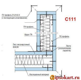 otdelka vnutrennikh uglov gipsokartona 2