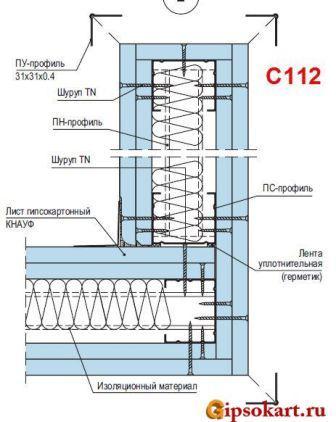 otdelka vnutrennikh uglov gipsokartona 3