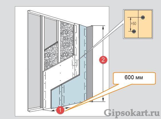 peregorodka iz gipsokartona s dveryu 1