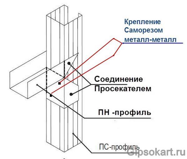 peregorodka iz gipsokartona s dveryu 12