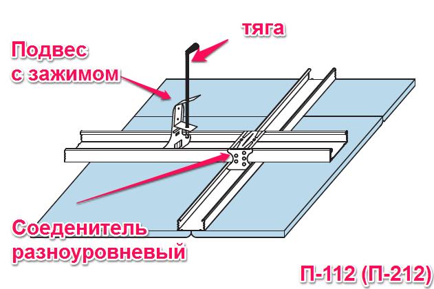 Подвесной потолок П112 П212
