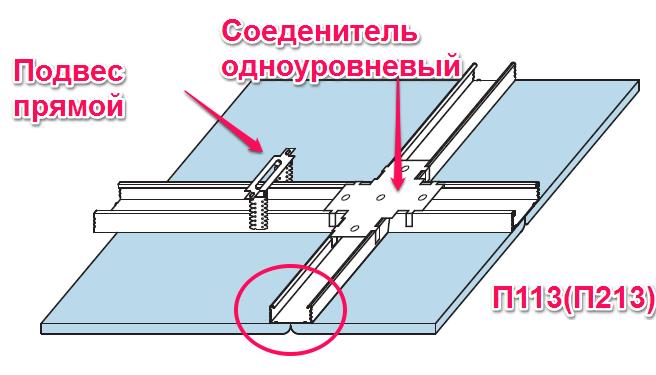 Подвесной потолок П113 (П213)
