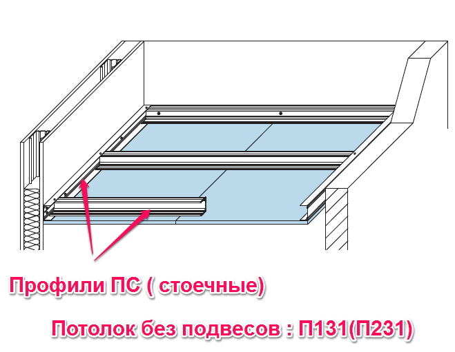 Подвесной потолок П131 П231