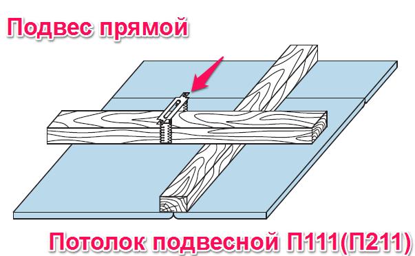 Подвесной потолок П111 и П211