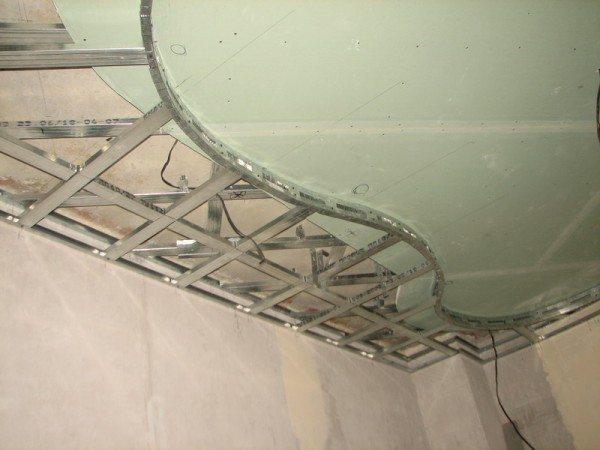 потолочный каркас для гипсокартона