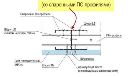 potolok-bez-podvesov-11