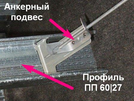 potolok-iz-gipsokartona-na-podvesach-448x336