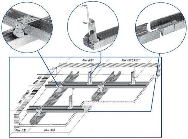 Правильное крепление и демонтаж металлокаркаса