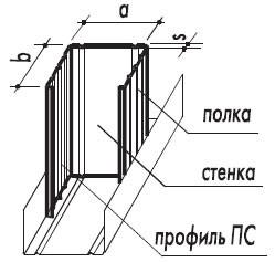 профили для гипсокартонных конструкций