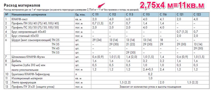 raschet-peregorodki-primer1