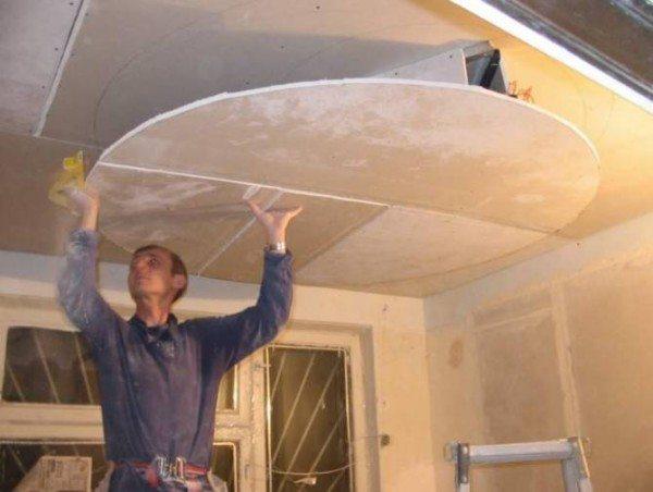 Расчет потолка из гипсокартона