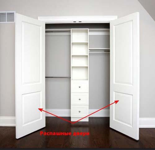 Распашные двери требуют пространства для открытия