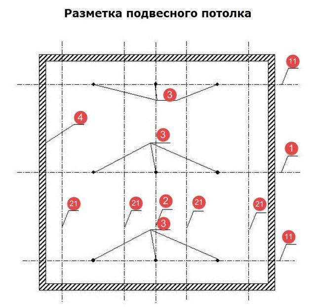 razmetka podvesnogo potolka gipsokarton 5