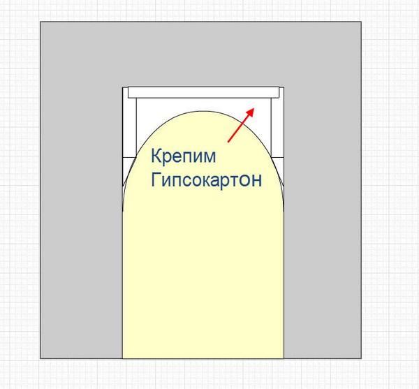 schema-dvernoy-arki-3