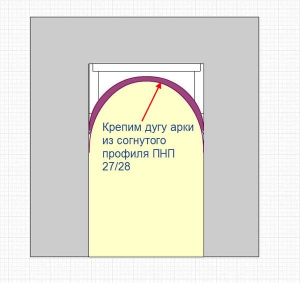 schema-dvernoy-arki-4
